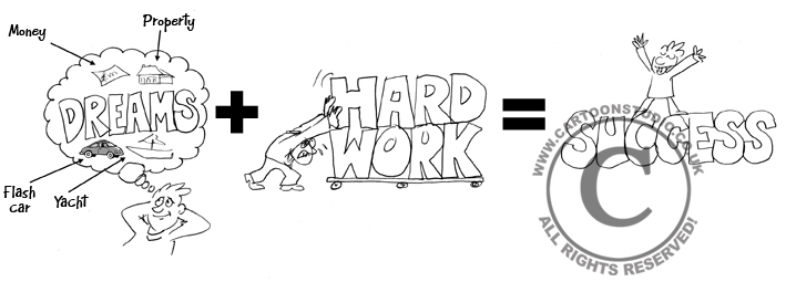 dream hard work success cartoon motivators blog cartoon motivators