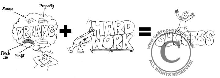 dream hard work success cartoon motivators blog cartoon motivators